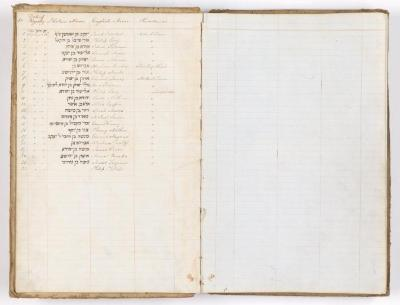 Members List, 1844