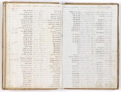 Birth records, 1835-1857
