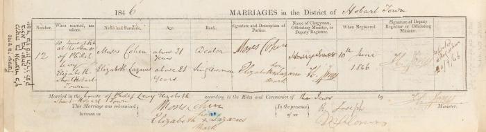 Moses Cohen & Elizabeth Lazarus marriage record