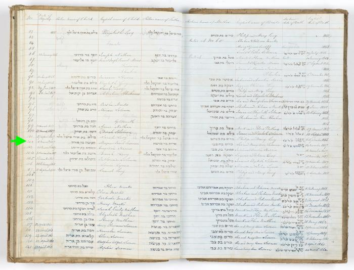 Magnus Jacob Susman birth record