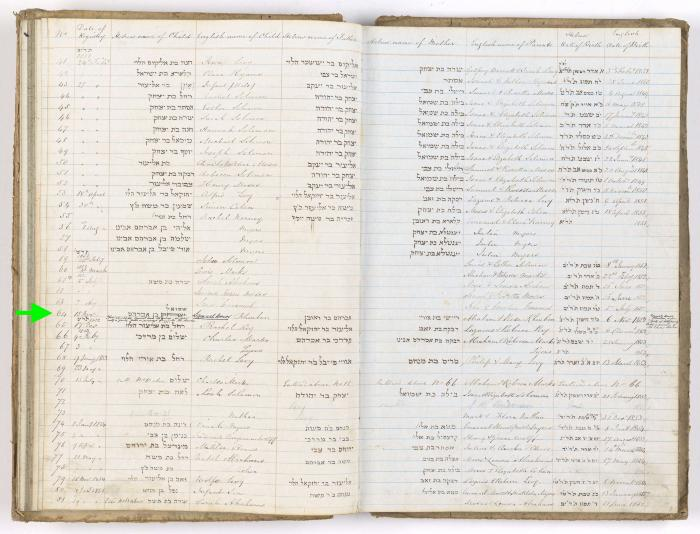 Samuel Amos Rheuben birth record