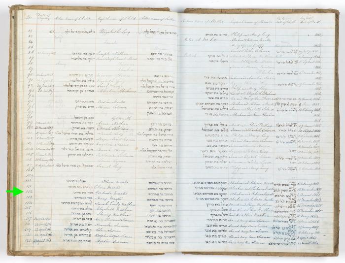 Gertrude Marks birth record
