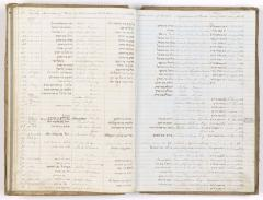Birth records, 1838-1855
