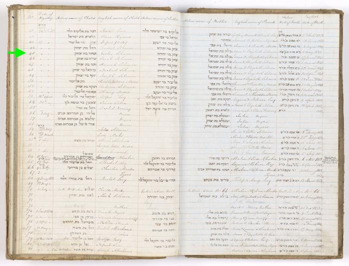 Esther Solomon birth record