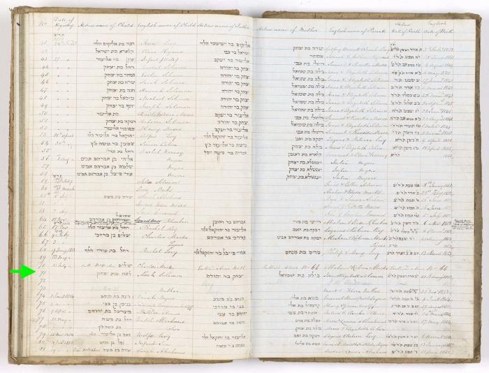 Leah Solomon birth record