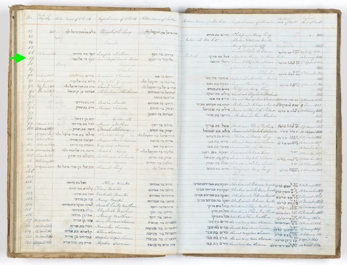 Howard Joseph Samuel Moses birth record