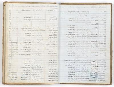 Catherine Solomon birth record
