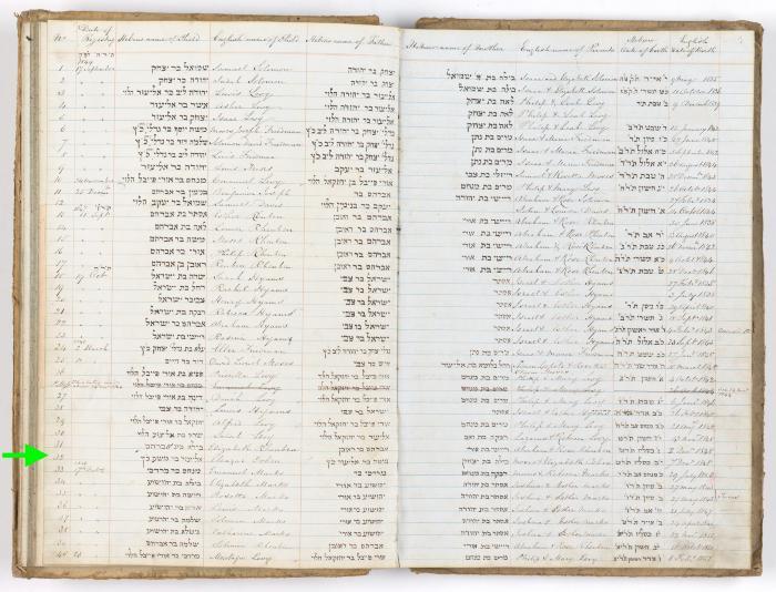 Eleazar Cohen birth record