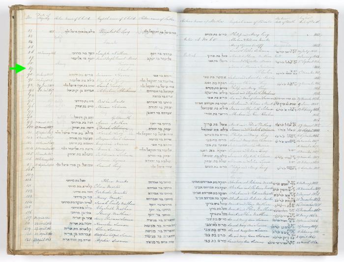 Rheuben birth record