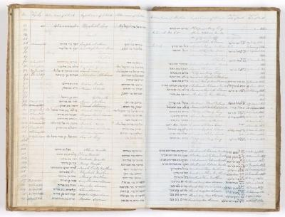 Birth records, 1852-1862