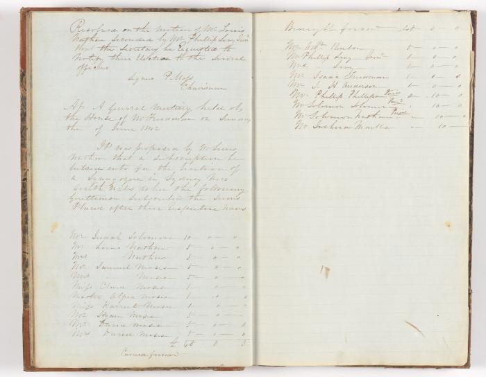 Meeting Minute Original Page, January 2 1842 - June 1842